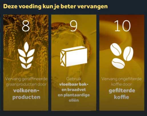 Gezonde voeding, wat beter vervangen anno 2015